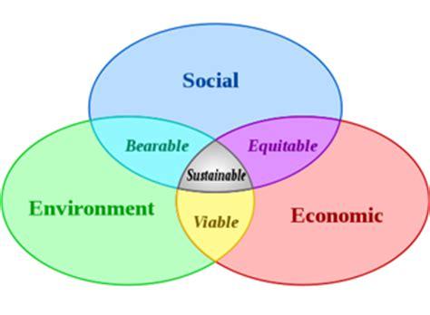 Dissertation: Corporate governance - Essay UK